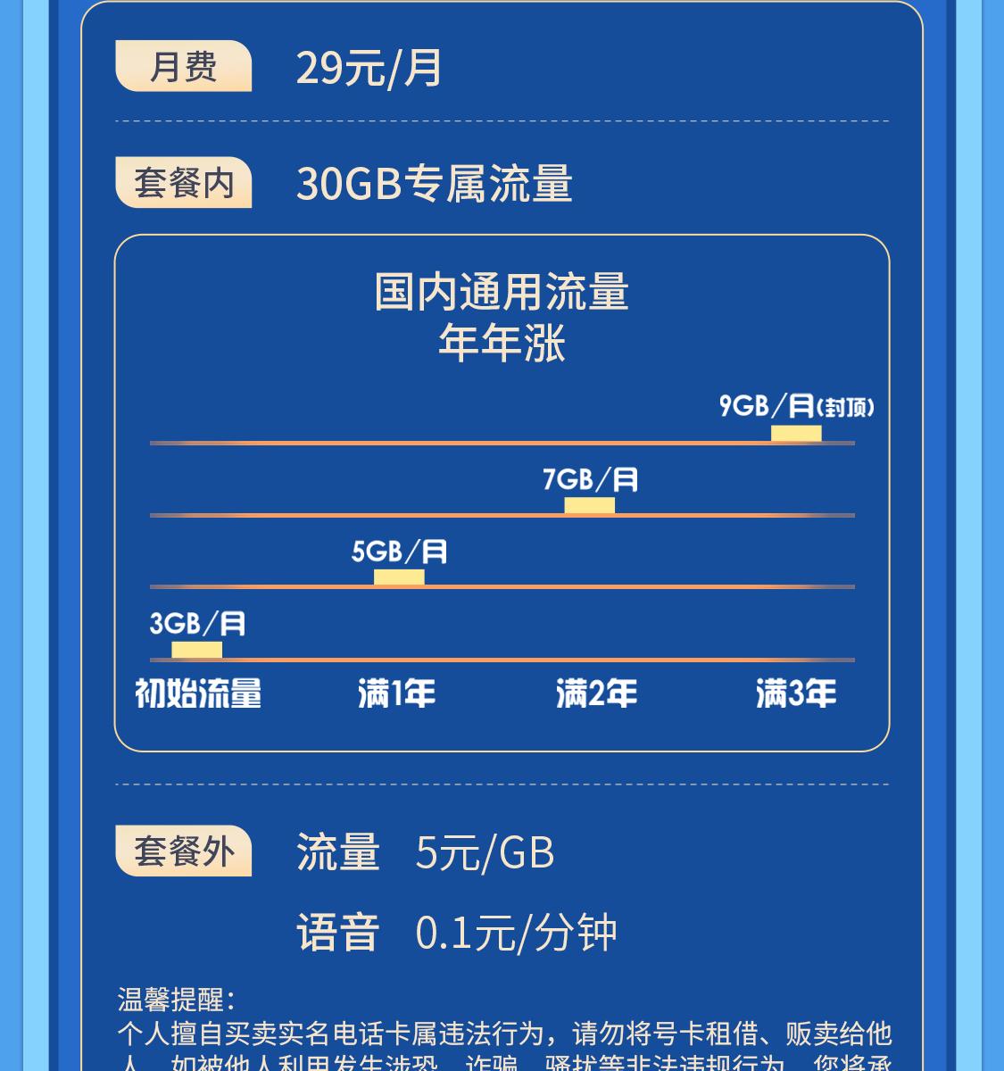 中国移动京典联名卡(送一年京东PLUS+领120元话费+领12个月VIP会员)