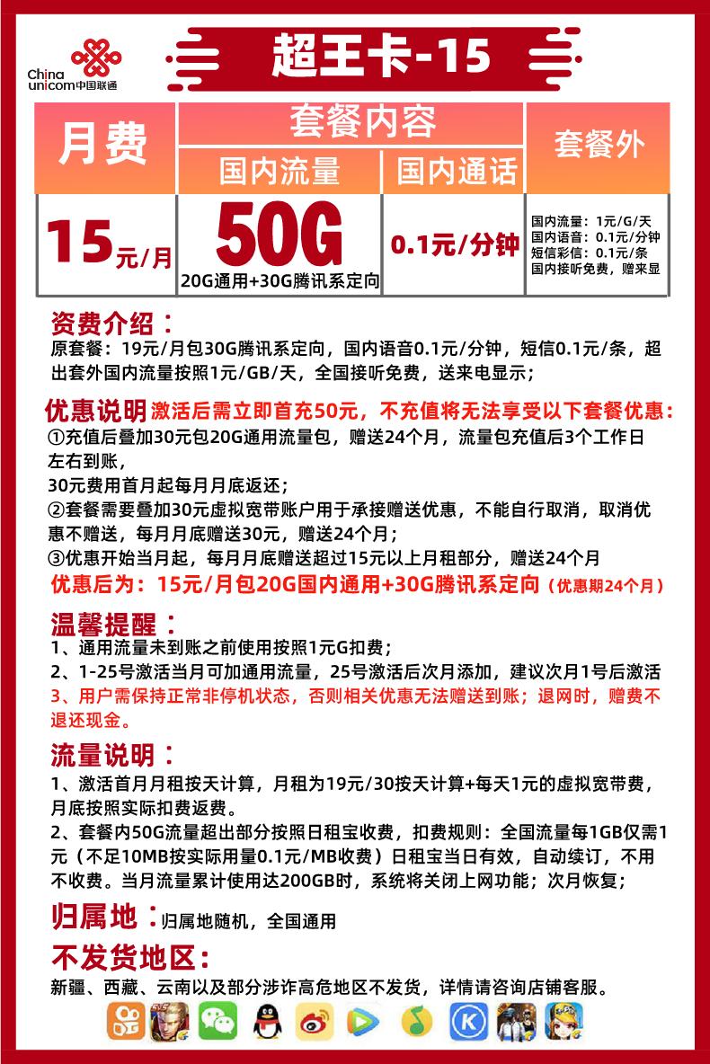 中国联通超王卡(15元月租包20G全国流量+30G腾讯定向流量)