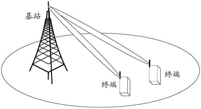 为什么手机流量套餐不能像宽带那样不限流量不限速的用呢?